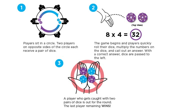 Math Chase Steps To Play