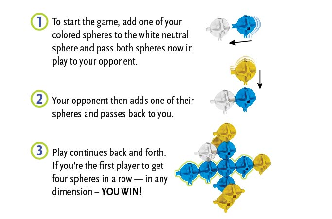Stratos Spheres Steps To Play