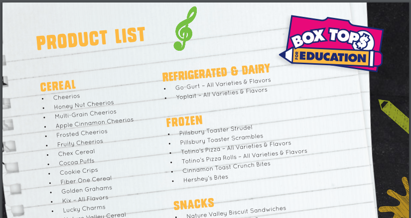 Box Tops Product List